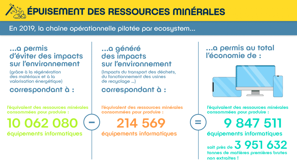 ressourcesminerales-1024x576